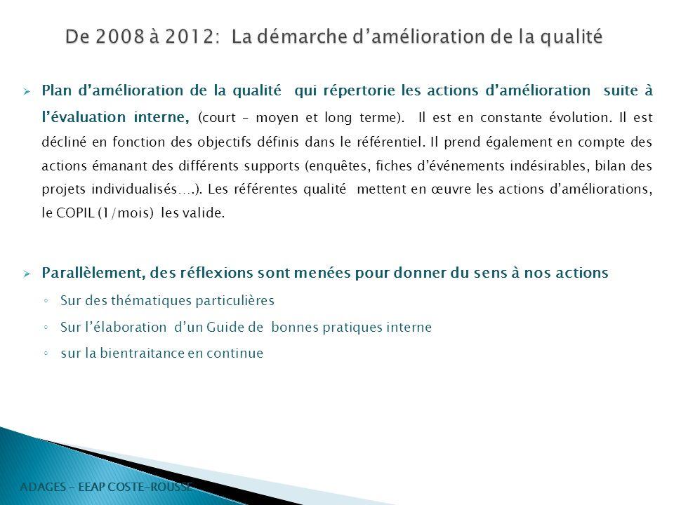 De 2008 à 2012: La démarche d'amélioration de la qualité