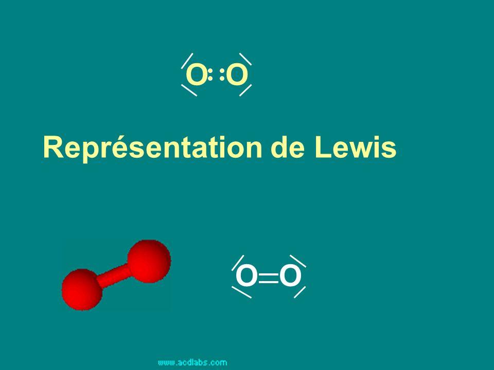 O O Représentation de Lewis