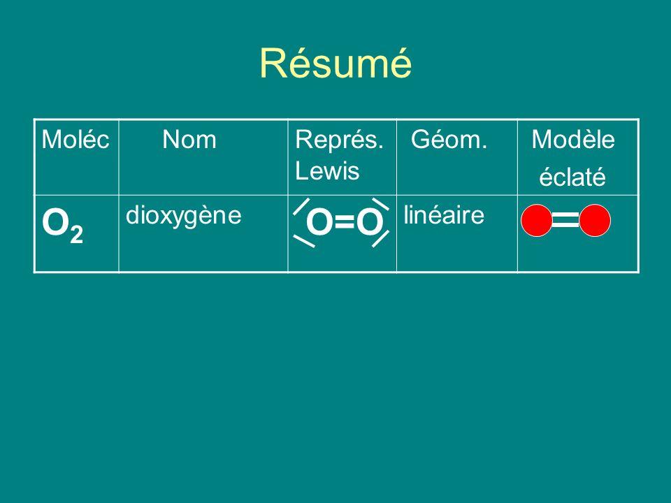 Résumé O2 O=O Moléc Nom Représ. Lewis Géom. Modèle éclaté dioxygène