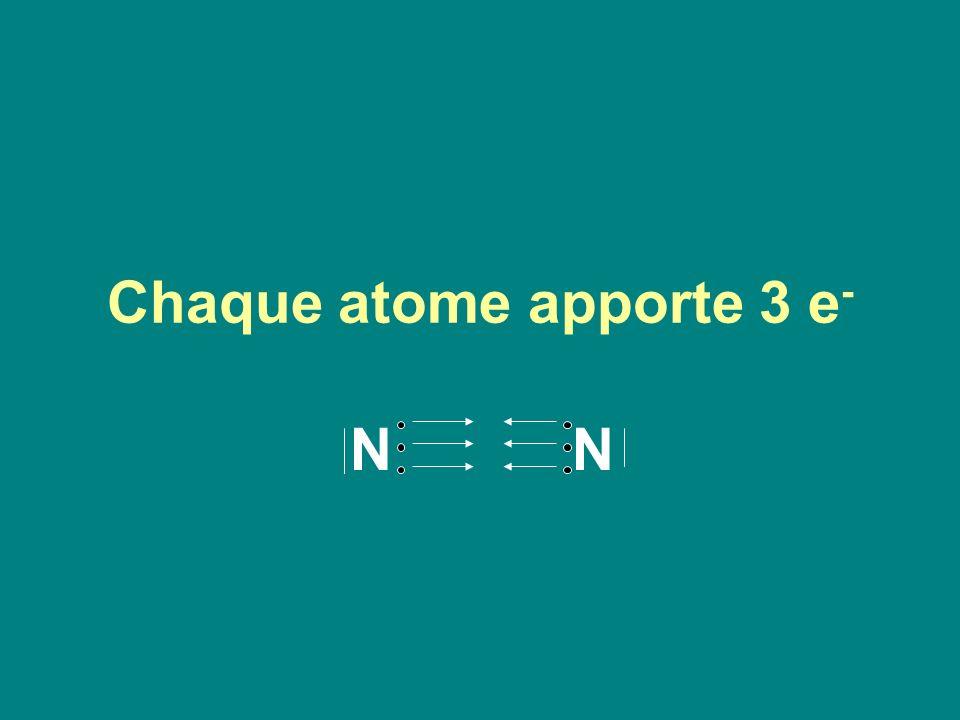 Chaque atome apporte 3 e-