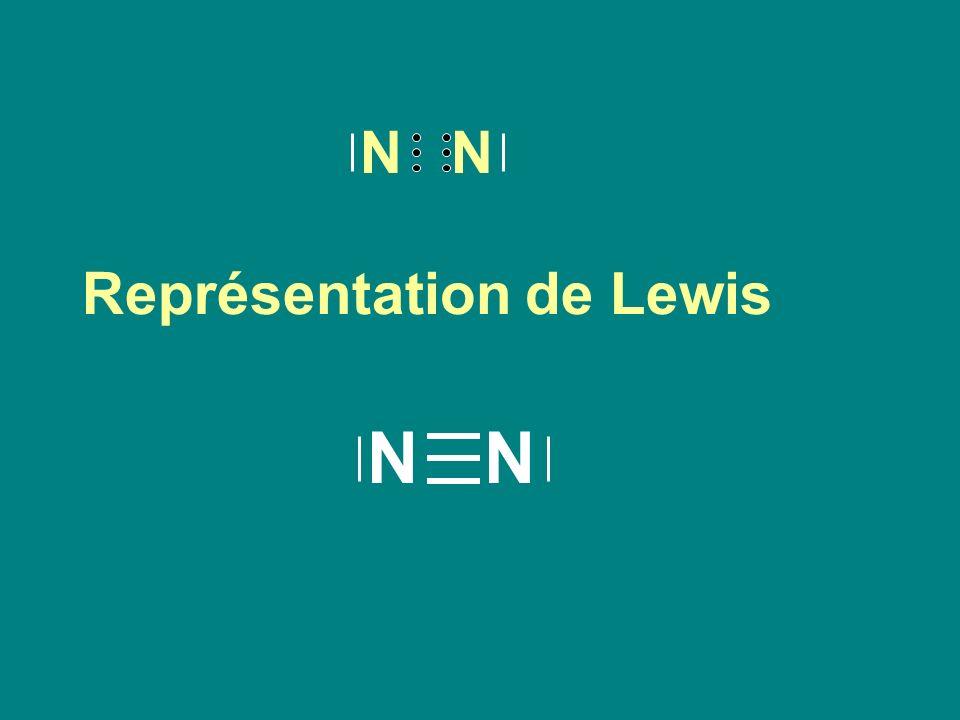N N Représentation de Lewis