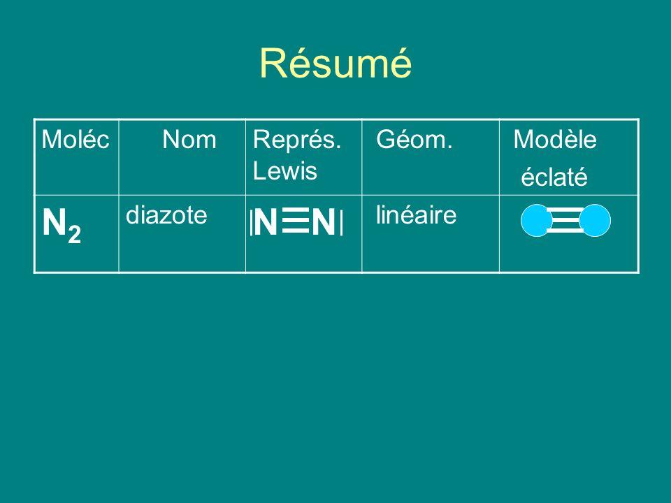 Résumé N2 N N Moléc Nom Représ. Lewis Géom. Modèle éclaté diazote