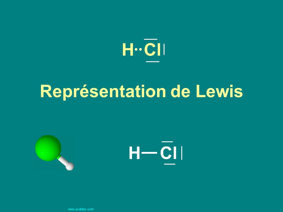 H Cl Représentation de Lewis