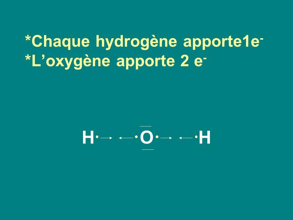 *Chaque hydrogène apporte1e- *L'oxygène apporte 2 e-