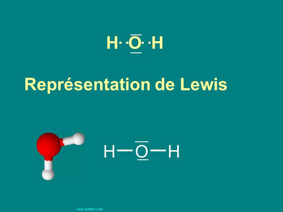 H O H Représentation de Lewis