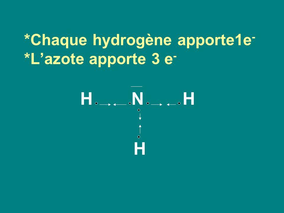 *Chaque hydrogène apporte1e- *L'azote apporte 3 e-