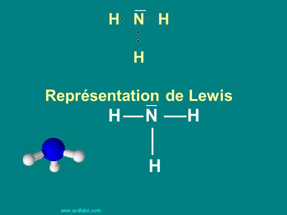 H N H H Représentation de Lewis