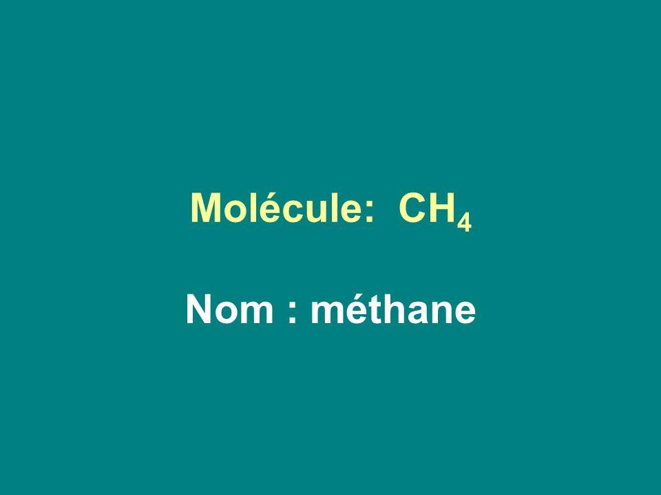 Molécule: CH4 Nom : méthane