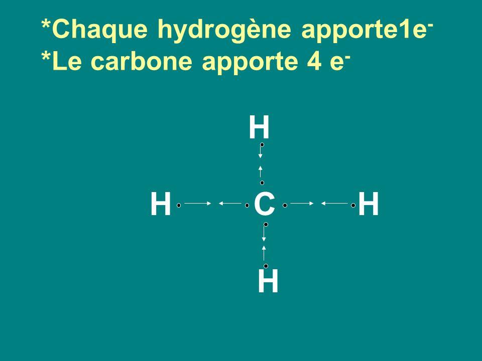 *Chaque hydrogène apporte1e- *Le carbone apporte 4 e-