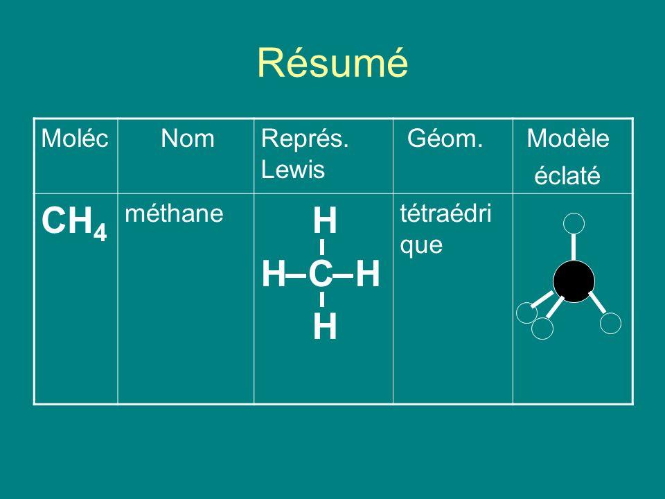 Résumé CH4 H H C H Moléc Nom Représ. Lewis Géom. Modèle éclaté méthane