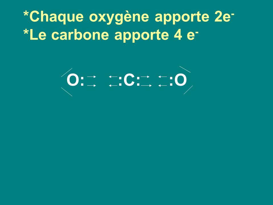*Chaque oxygène apporte 2e- *Le carbone apporte 4 e-