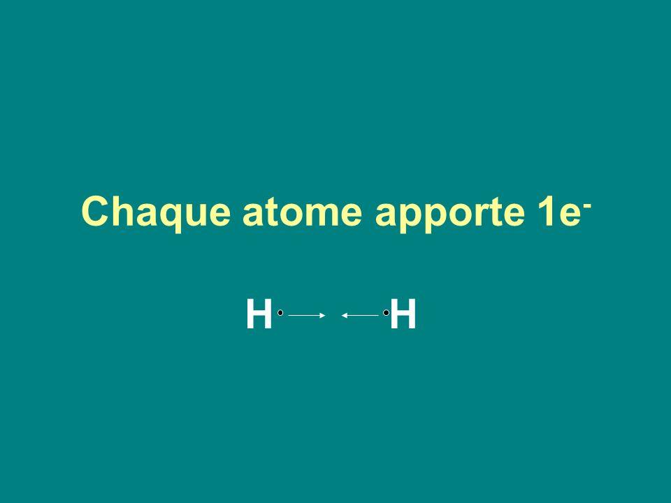 Chaque atome apporte 1e-