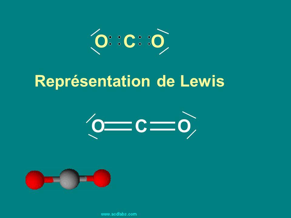 O C O Représentation de Lewis