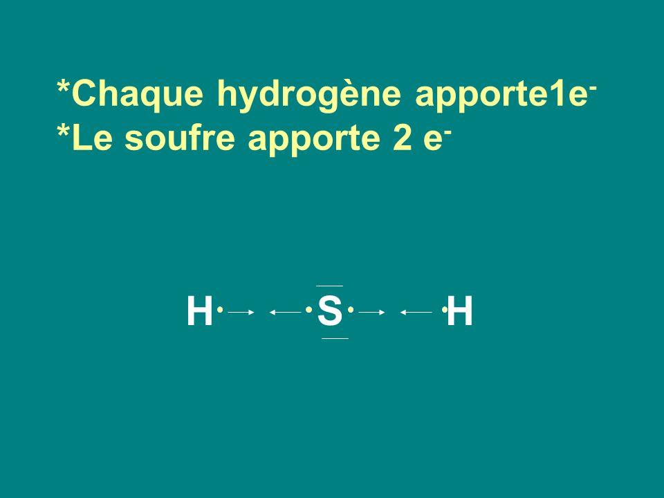 *Chaque hydrogène apporte1e- *Le soufre apporte 2 e-