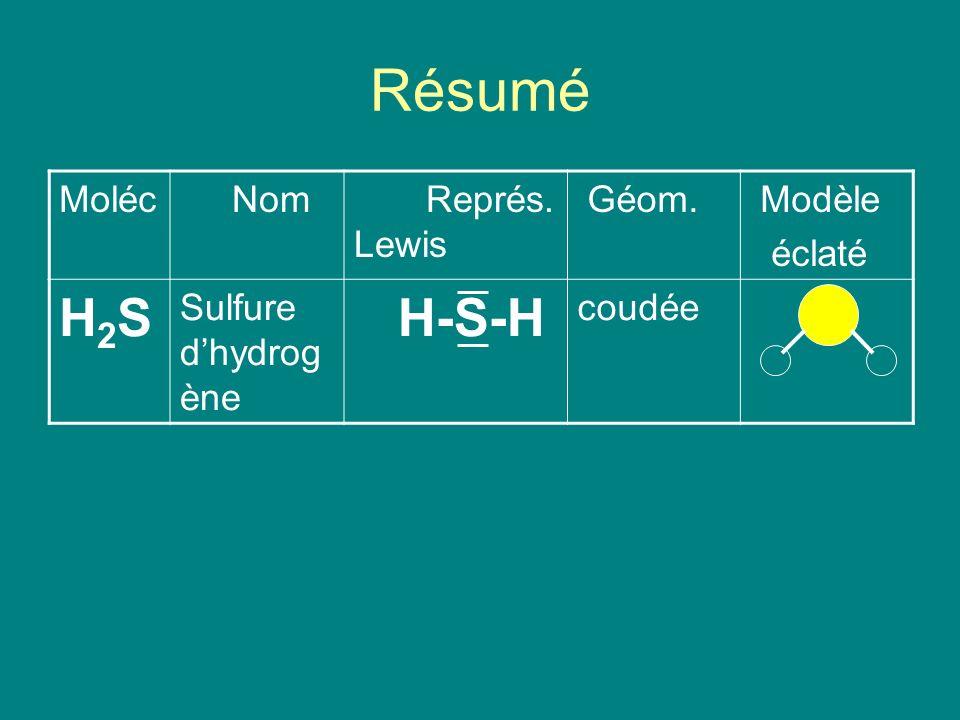 Résumé H2S H-S-H Moléc Nom Représ. Lewis Géom. Modèle éclaté