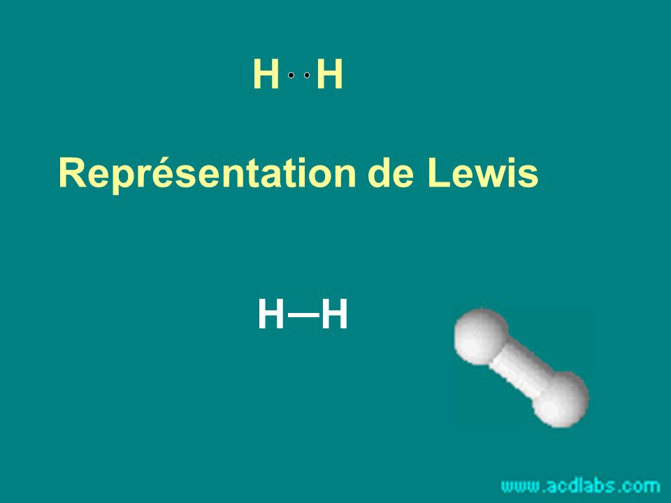 H H Représentation de Lewis