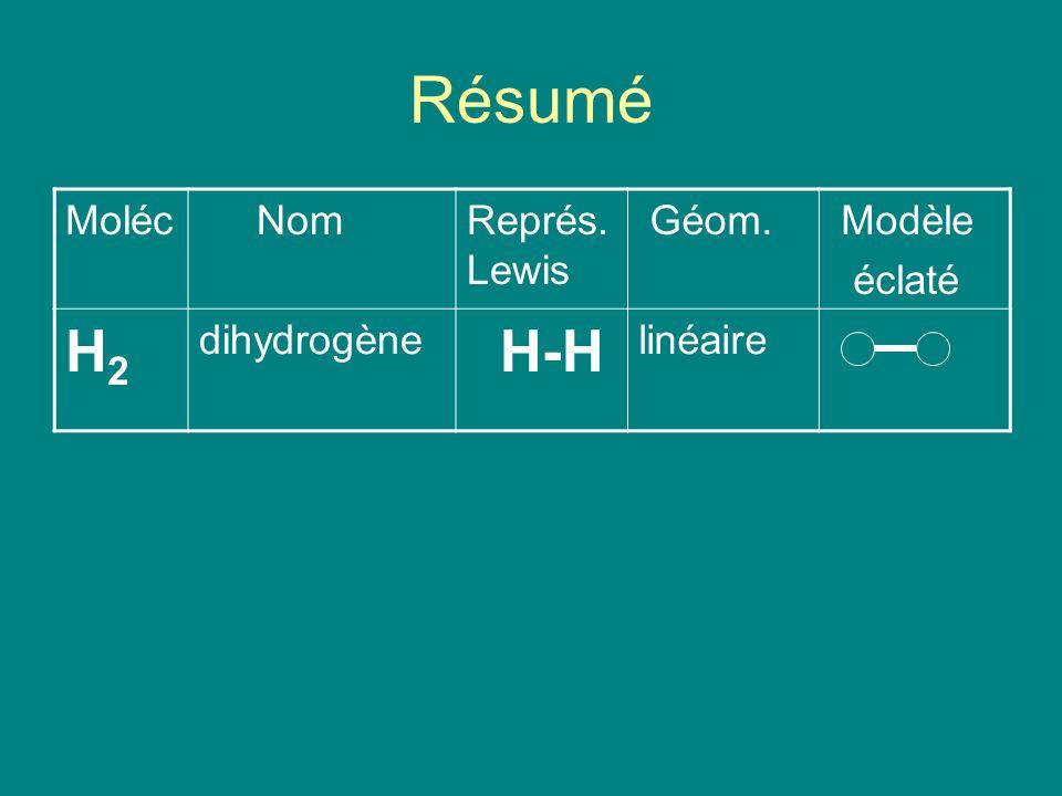 Résumé H2 H-H Moléc Nom Représ. Lewis Géom. Modèle éclaté dihydrogène