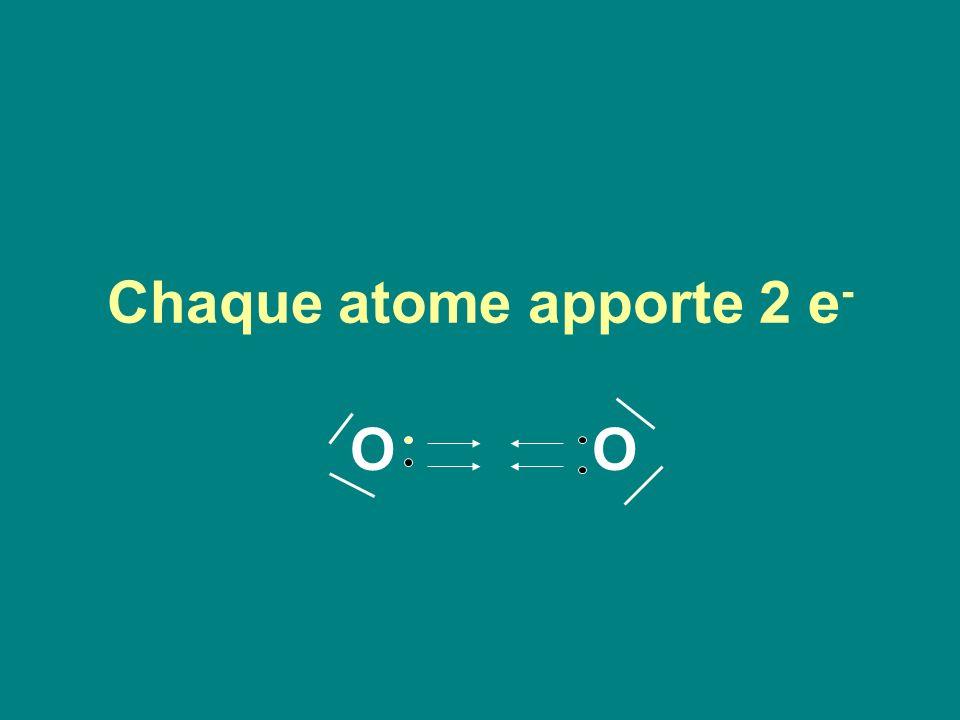 Chaque atome apporte 2 e-