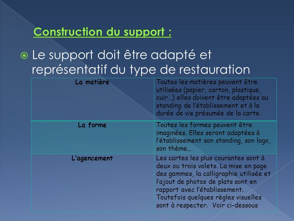 Construction du support :