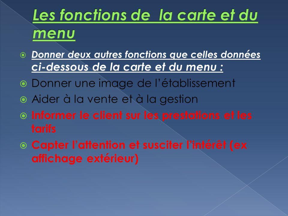Les fonctions de la carte et du menu