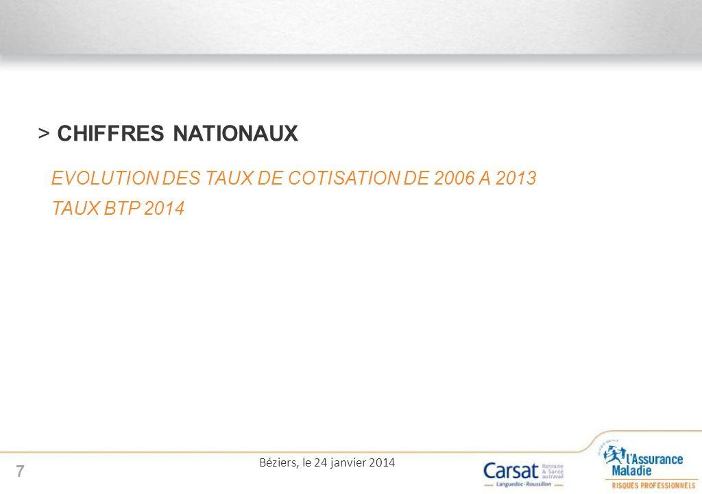 CHIFFRES NATIONAUX EVOLUTION DES TAUX DE COTISATION DE 2006 A 2013