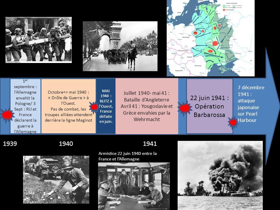 22 juin 1941 : Opération Barbarossa