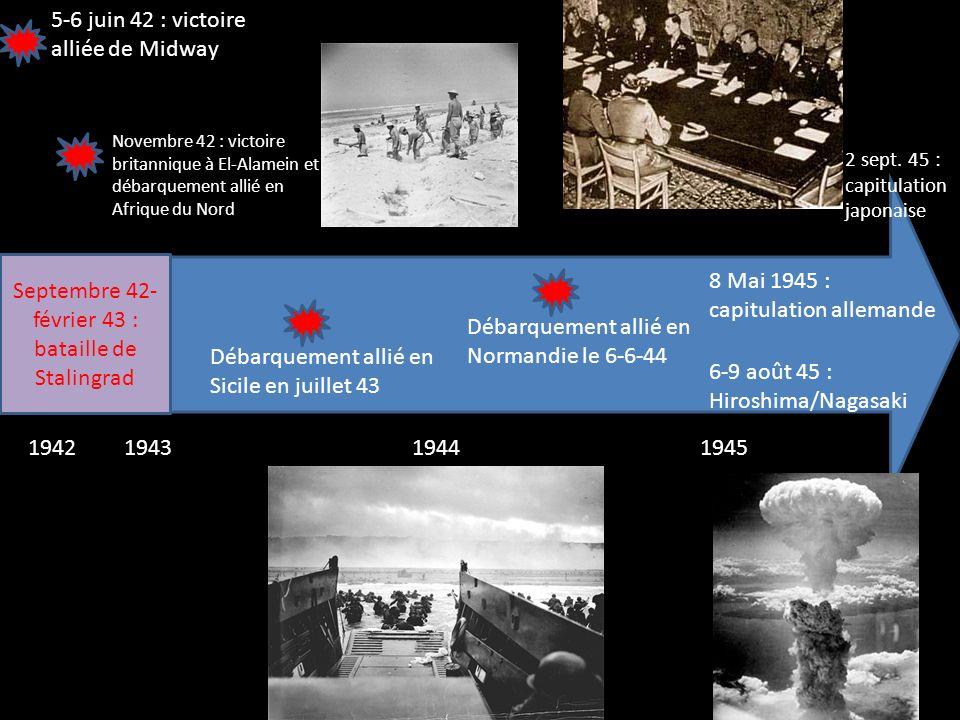 Septembre 42- février 43 : bataille de Stalingrad