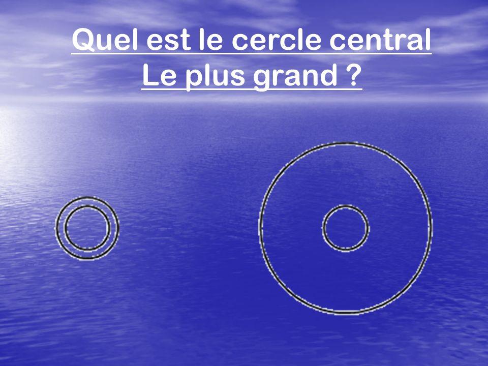 Quel est le cercle central