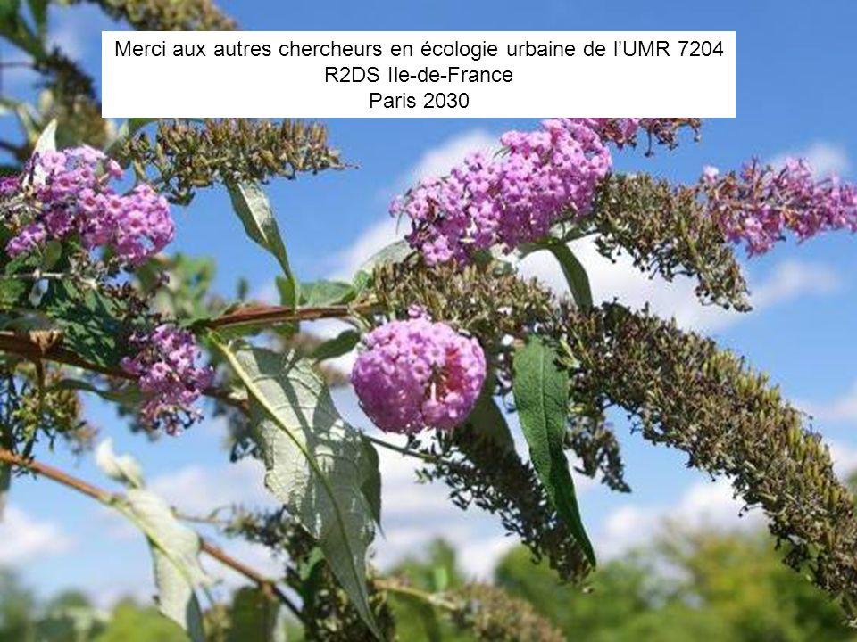 Merci aux autres chercheurs en écologie urbaine de l'UMR 7204