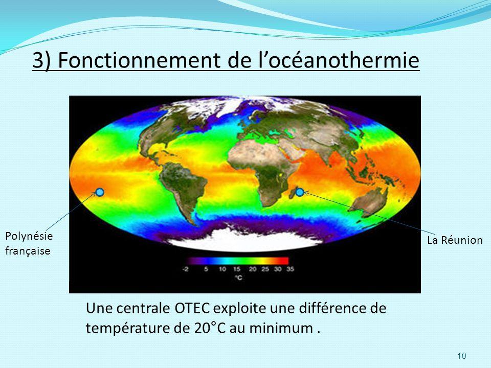 3) Fonctionnement de l'océanothermie
