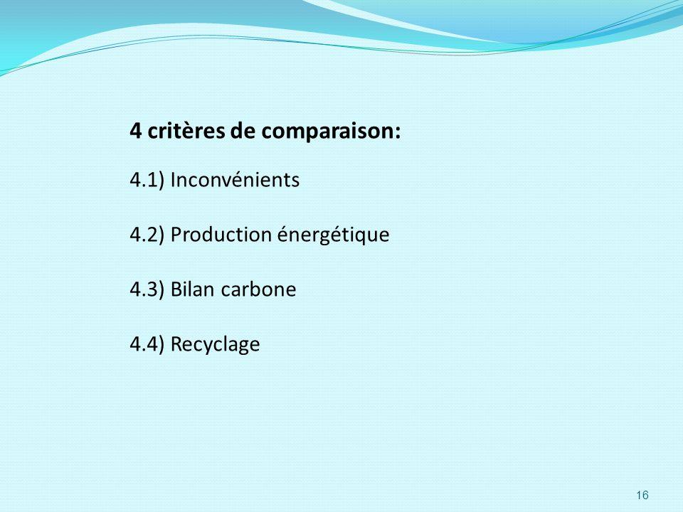 4 critères de comparaison: