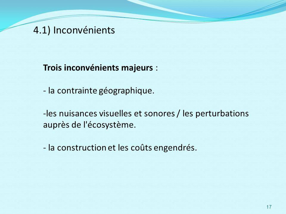 4.1) Inconvénients Trois inconvénients majeurs :