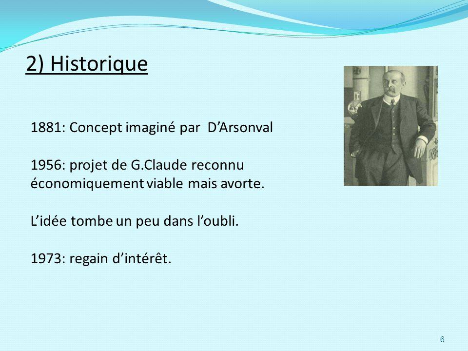 2) Historique 1881: Concept imaginé par D'Arsonval