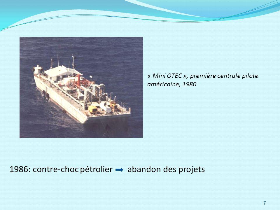 1986: contre-choc pétrolier abandon des projets
