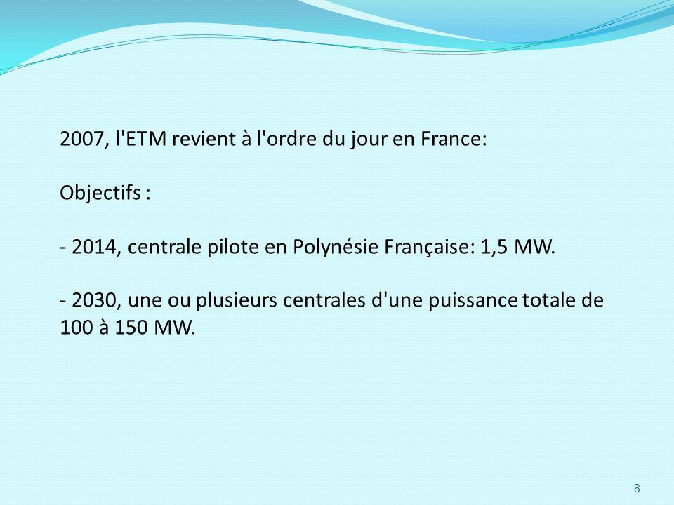 2007, l ETM revient à l ordre du jour en France: