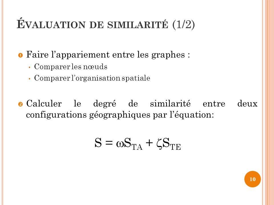 Évaluation de similarité (1/2)