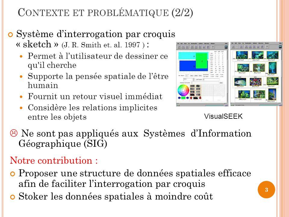 Contexte et problématique (2/2)