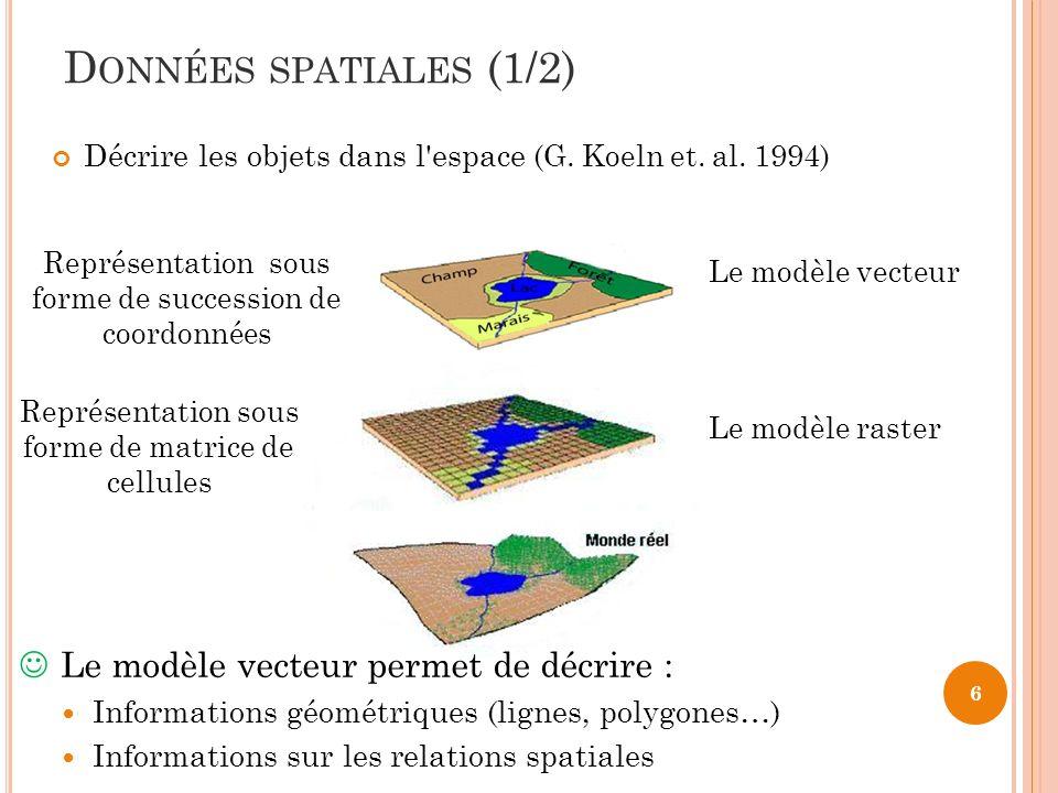 Données spatiales (1/2) Le modèle vecteur permet de décrire :