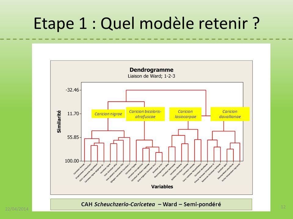 Etape 1 : Quel modèle retenir
