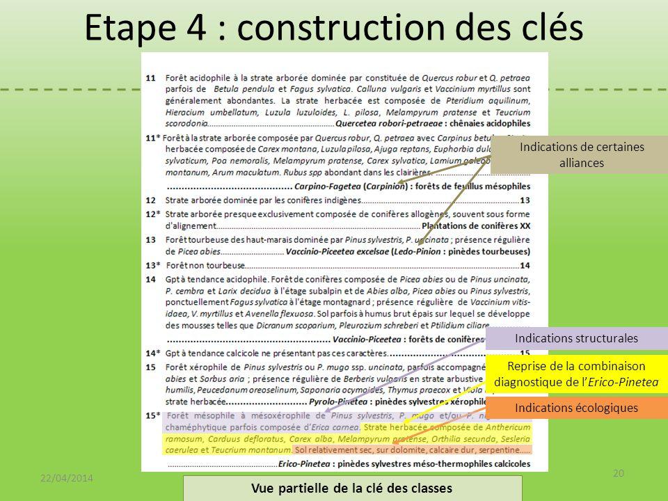 Etape 4 : construction des clés