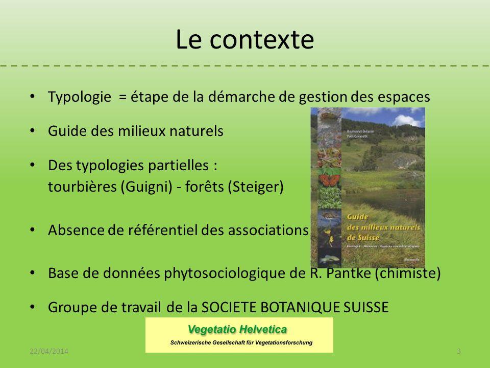 Le contexte Typologie = étape de la démarche de gestion des espaces