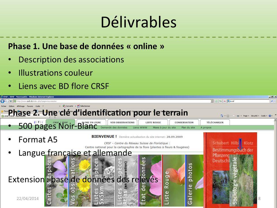 Délivrables Phase 1. Une base de données « online »