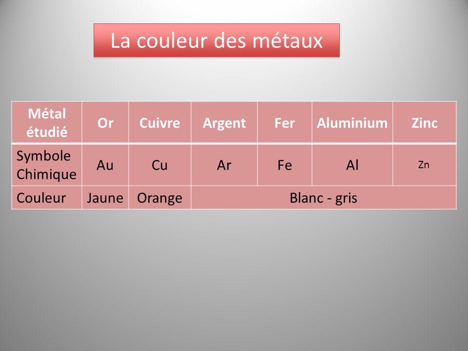 La couleur des métaux Métal étudié Or Cuivre Argent Fer Aluminium Zinc