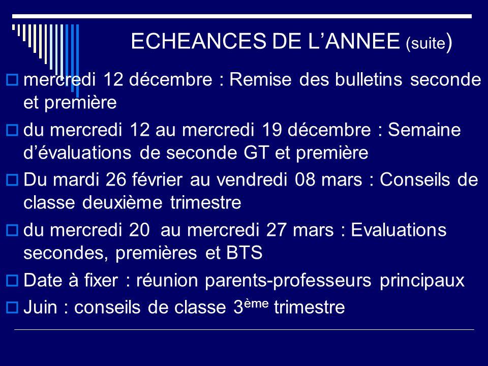 ECHEANCES DE L'ANNEE (suite)