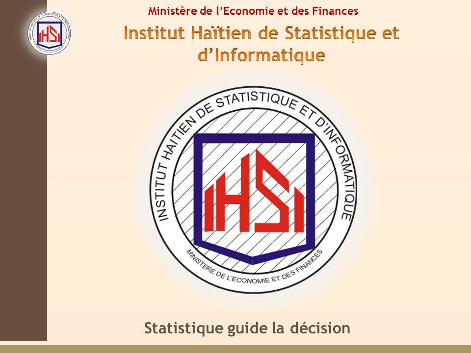 Institut Haïtien de Statistique et d'Informatique