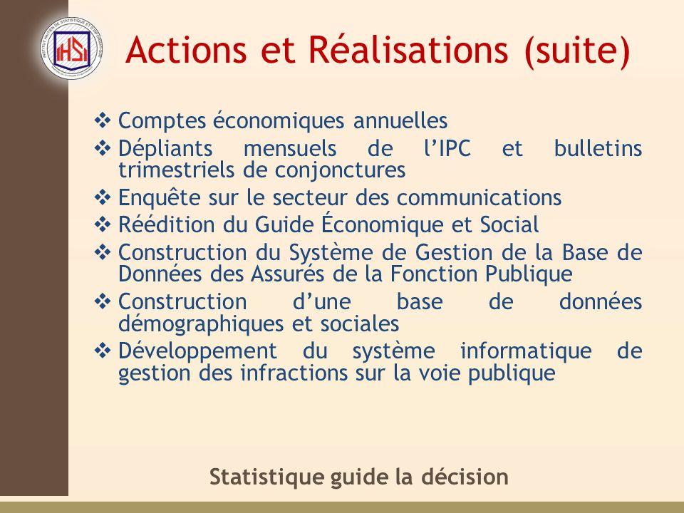 Actions et Réalisations (suite)