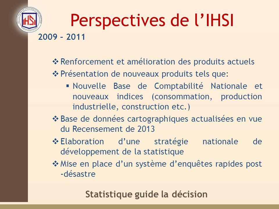 Perspectives de l'IHSI