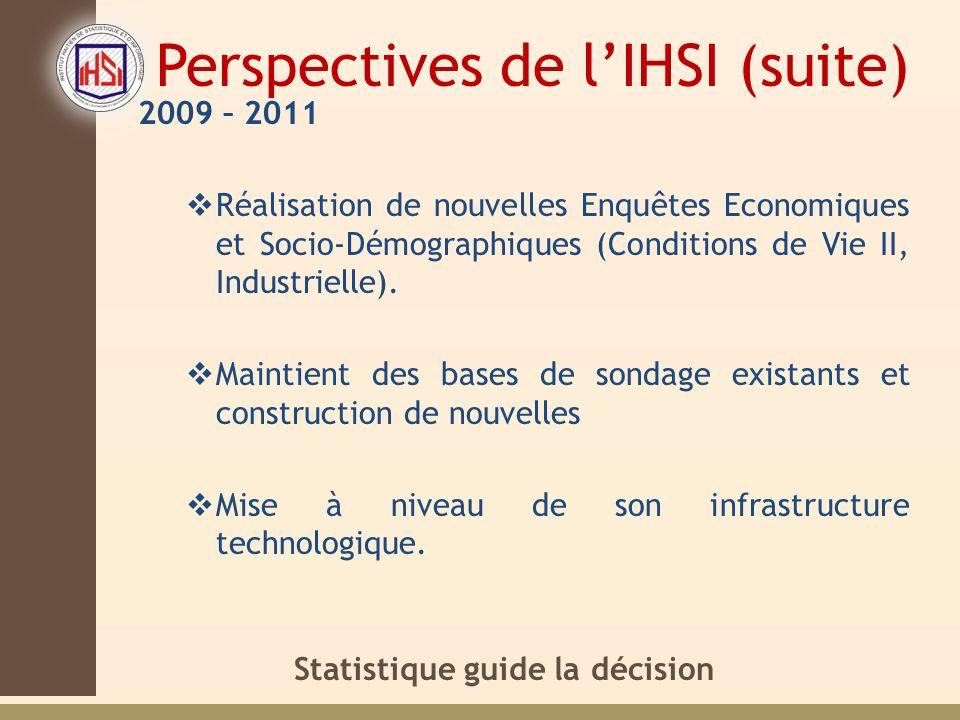 Perspectives de l'IHSI (suite)