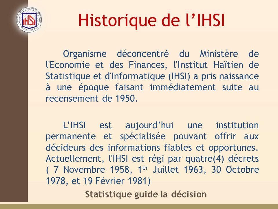 Historique de l'IHSI