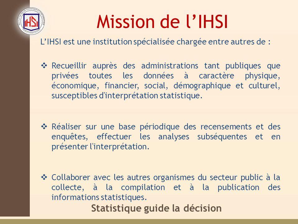 Mission de l'IHSI L'IHSI est une institution spécialisée chargée entre autres de :